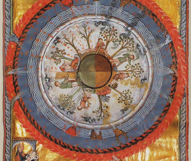 Praying the Wheel of the Sun